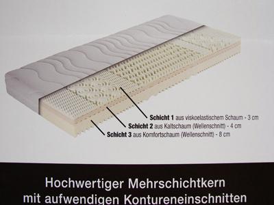 frankenstolz visco 7 zone h2 mehrschicht matratze aloe vera bezug 90 x 200 m27n ebay. Black Bedroom Furniture Sets. Home Design Ideas